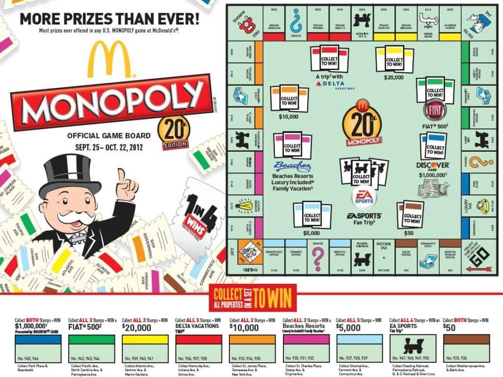 Mcdonalds Monopoly Game