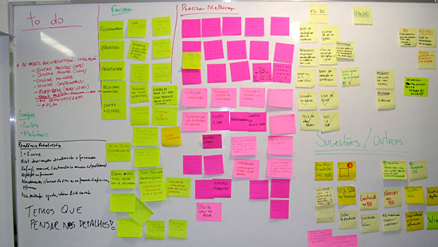 Post-It's Source: post-it.com