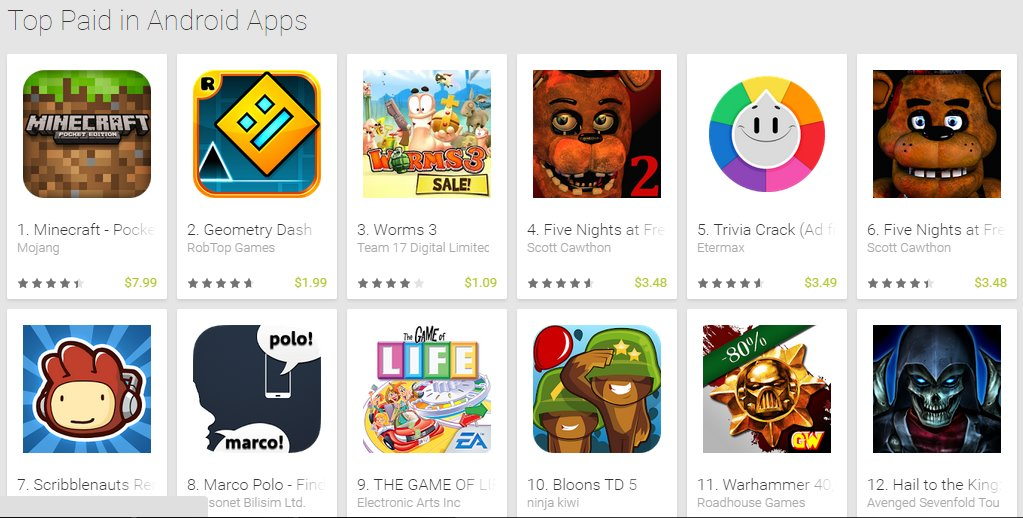 Top Paid Apps For Android