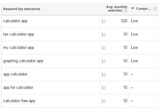AdWord Screenshot 2