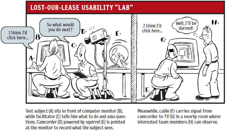 app-usability-test