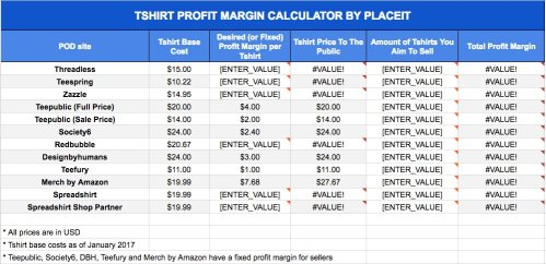 pod tshirt profit margin calculator spreadsheet by placeit