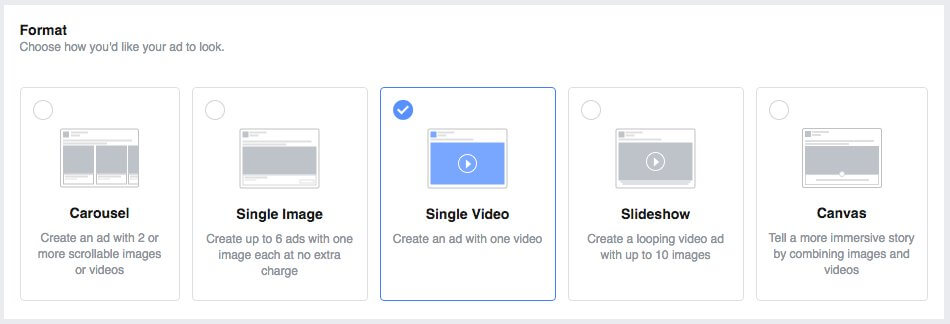 Facebook Ad Guide: Format