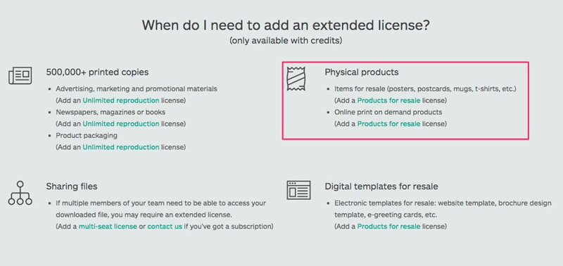 Licenses For Stock Photos