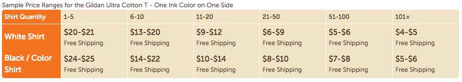 customink pricing