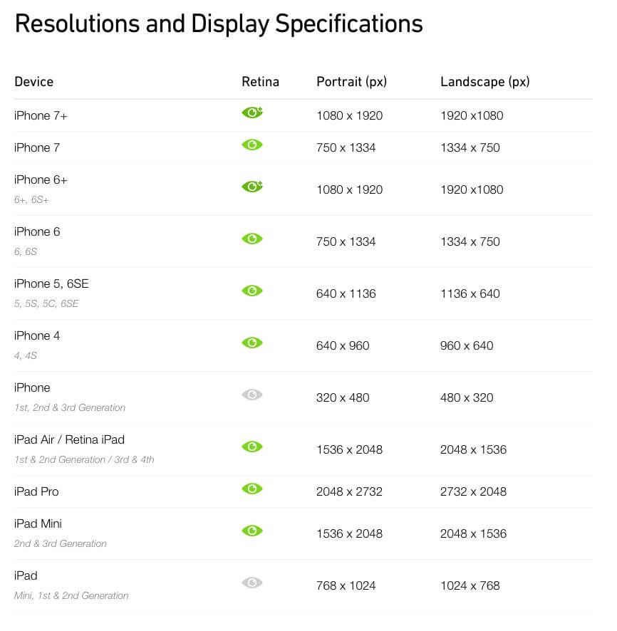 Resolution and Display Specifications