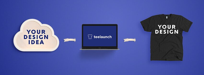 dropshipping teelaunch software