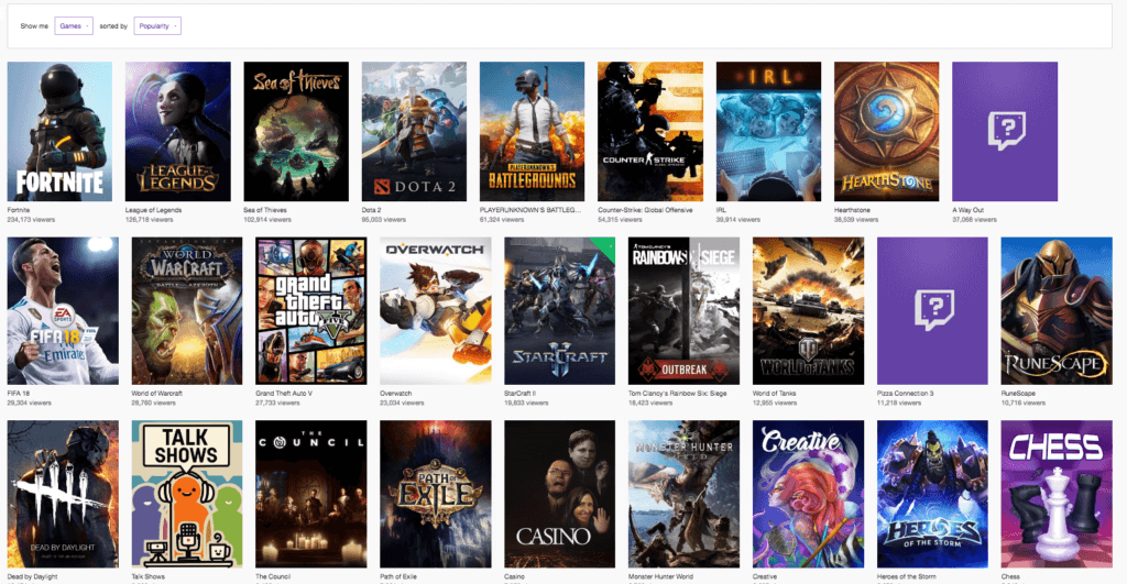 Games Being Streamed On Twitch