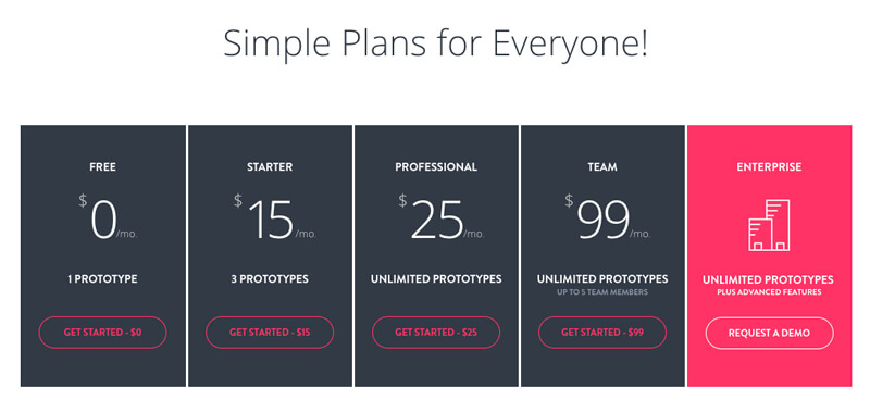 Invision Pricing