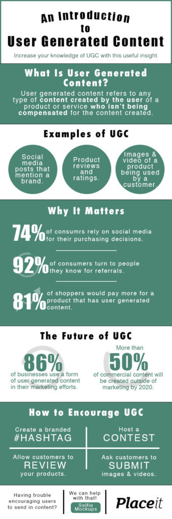 User Generated Content Infographic