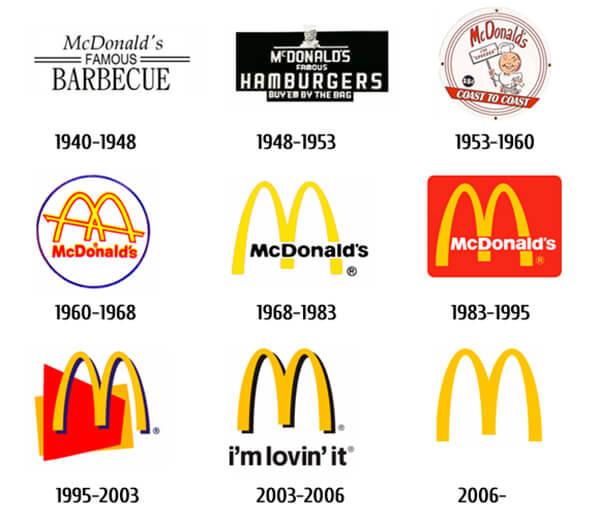 Mcd Logo History