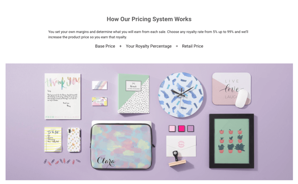 Zazzle Pricing And Profit Margin