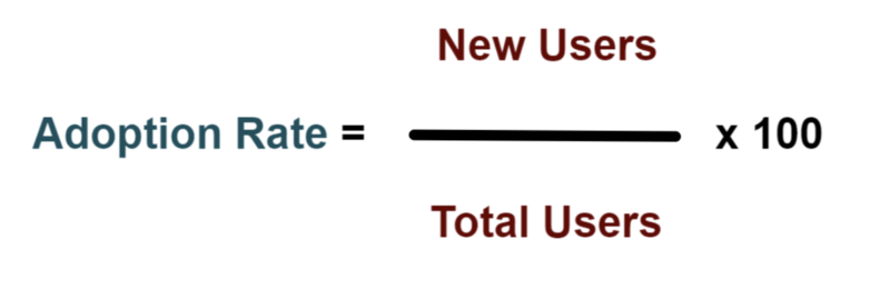 Formula Product Adoption