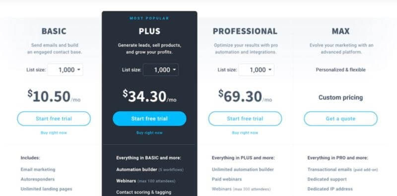Pricing Email Tool