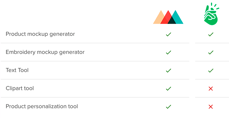 Design Tools For Customers