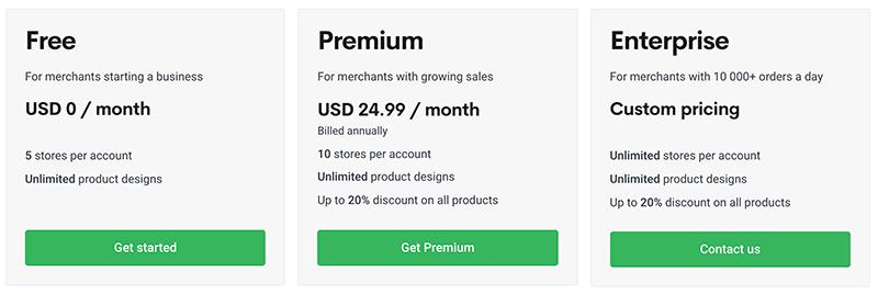 Printify Pricing